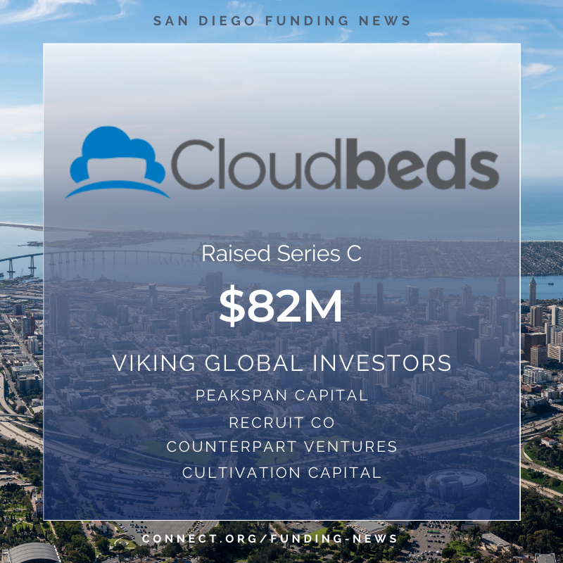 Connect San Diego Funding News 2020 03 25 Cloudbeds 82M Instagram 1